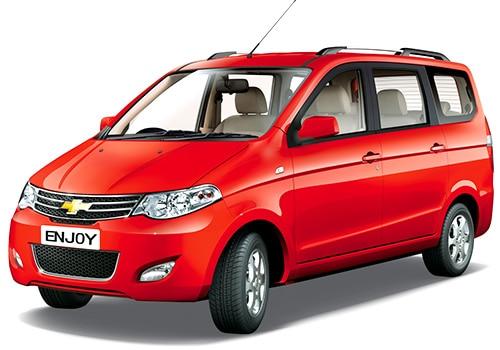 Car loan vs lease calculator india 11