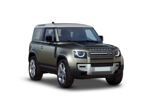 Land Rover Defender Insurance